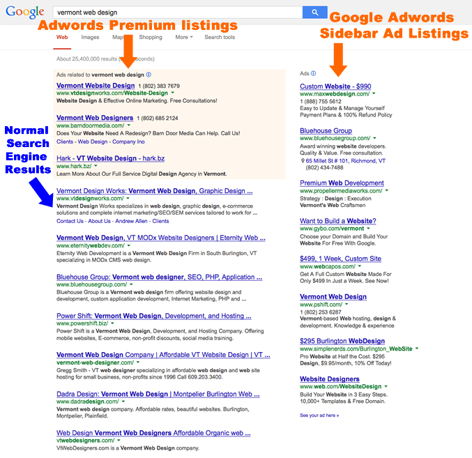 pay per click advertising on google adwords